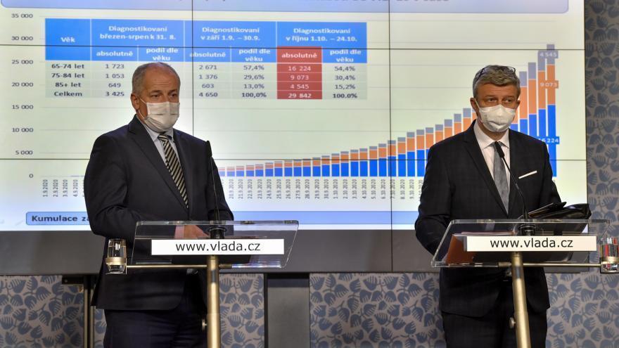 Video Tisková konference po jednání vlády o zpřísnění opatření