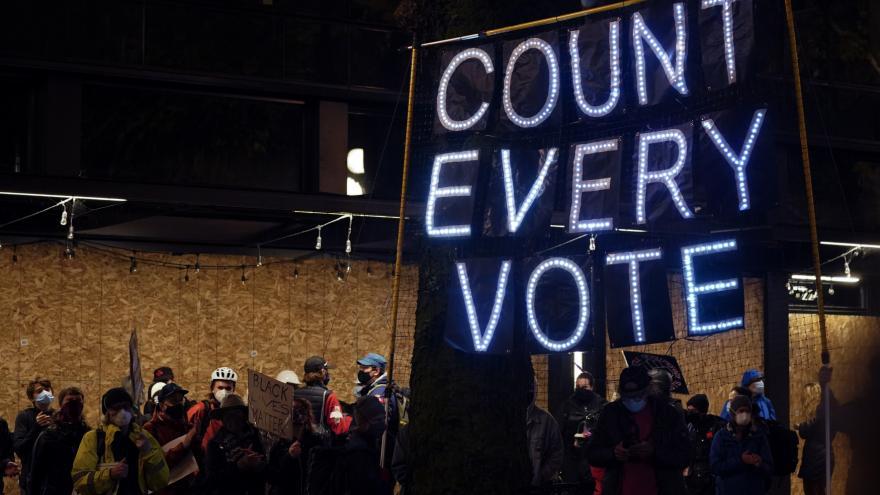 Video Události: Volební situace v USA