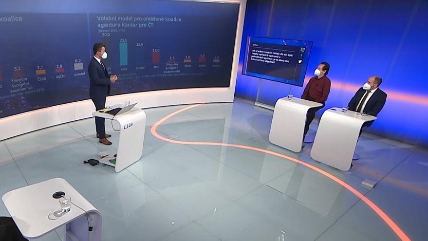 Video 90' ČT24 - Jak se dělají volební průzkumy?