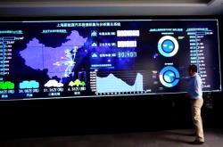Šanghajské veřejné centrum pro sběr informací o elektromobilech