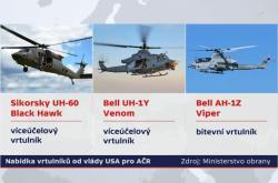 Nabídka vrtulníků pro českou armádu