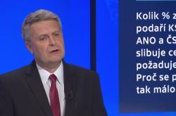 Místopředseda KŠCM Stanislav Grospič