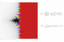 Riemannova hypotéza