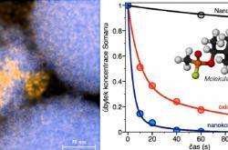 Nanodiamanty fungují proti bojovým látkám