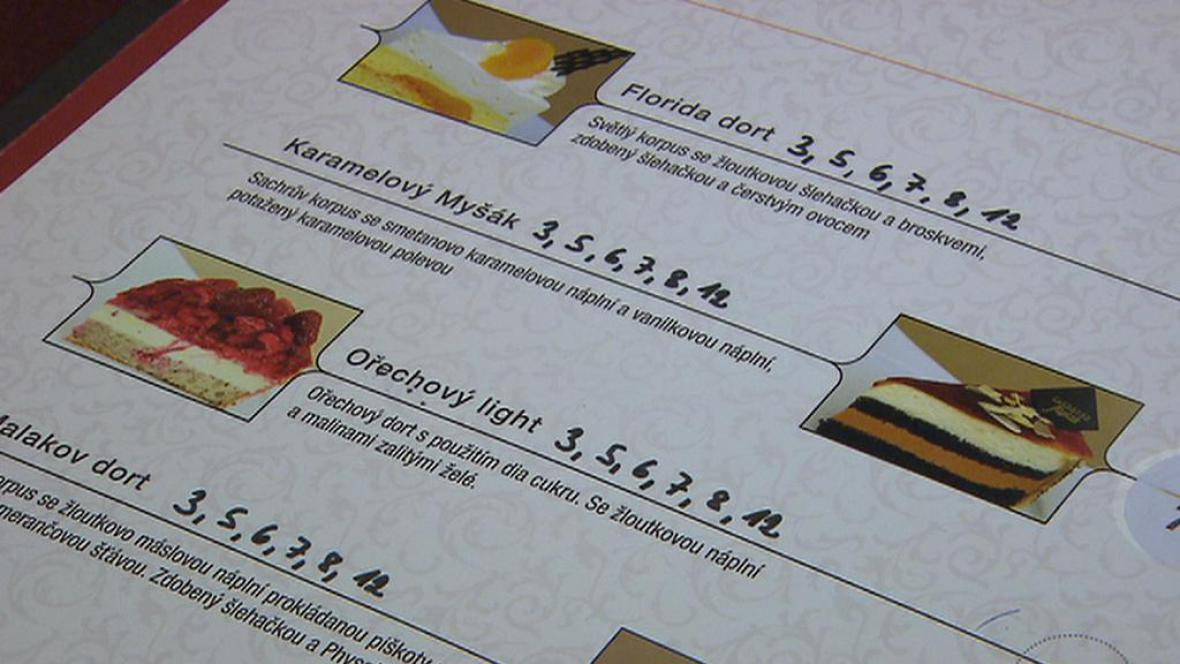 Uvádění alergenů v jídelních lístcích