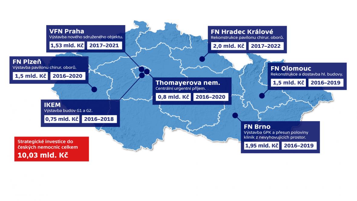Strategické investice do  Českých nemocnic