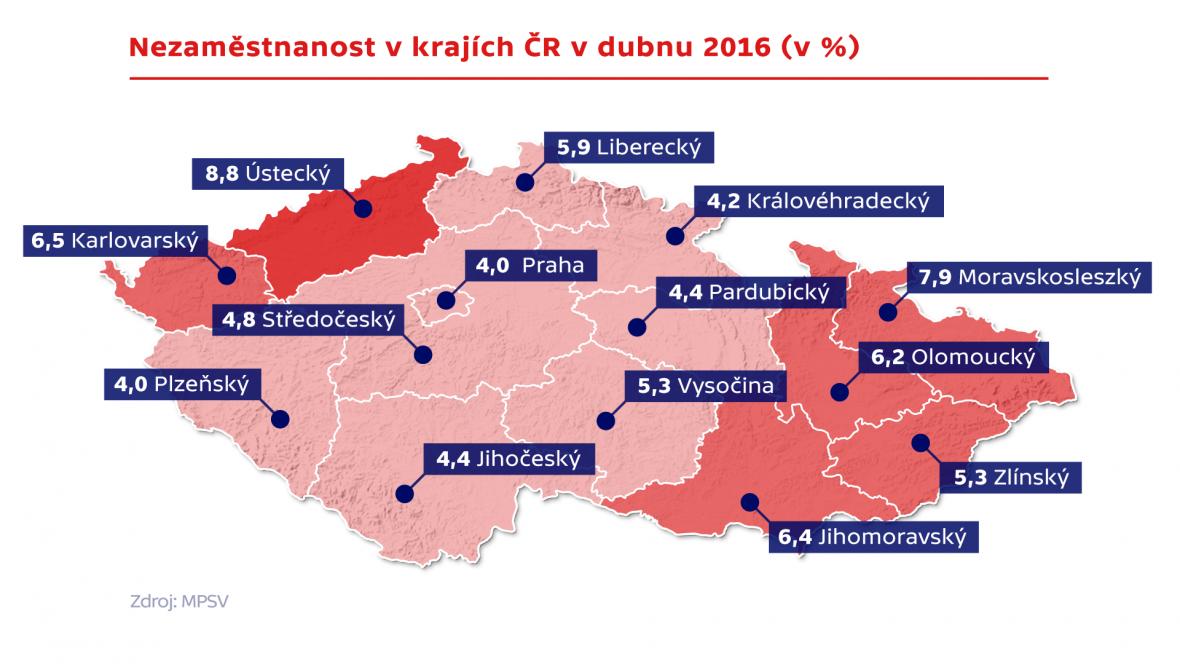 Nezaměstnanost v krajích ČR v dubnu 2016