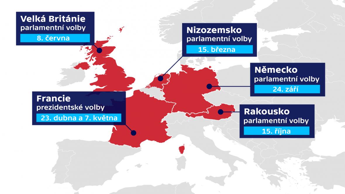 Klíčové voby v Evropě v roce 2017
