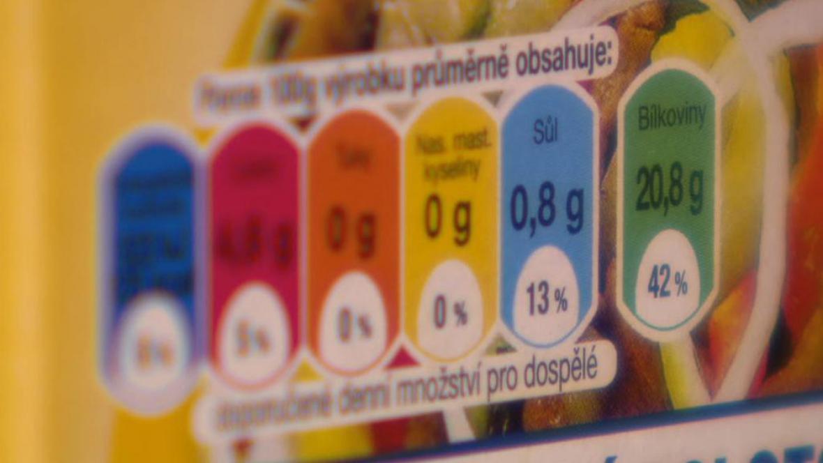 Potravinová etiketa