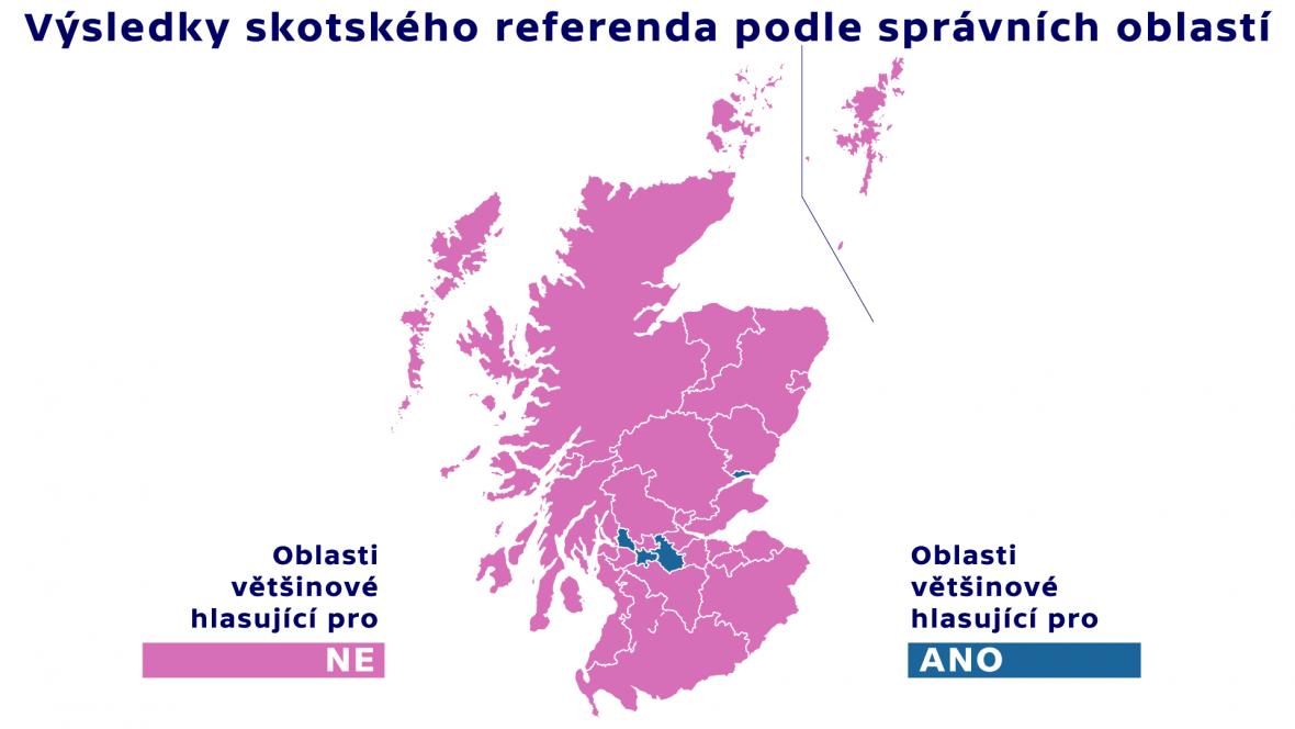 Výsledky skotského referenda podle správních oblastí