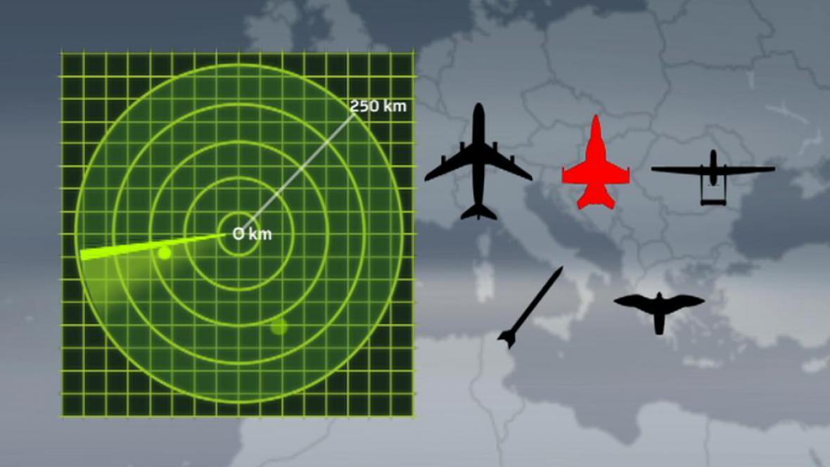Radar ReUNION