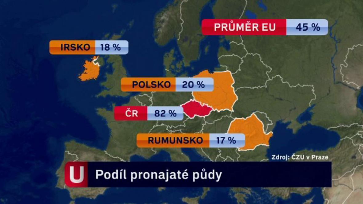 Pronajatá půda v některých zemích Evropy