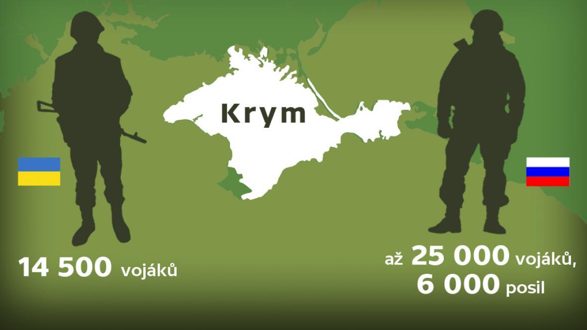 Počet vojáků na Krymu