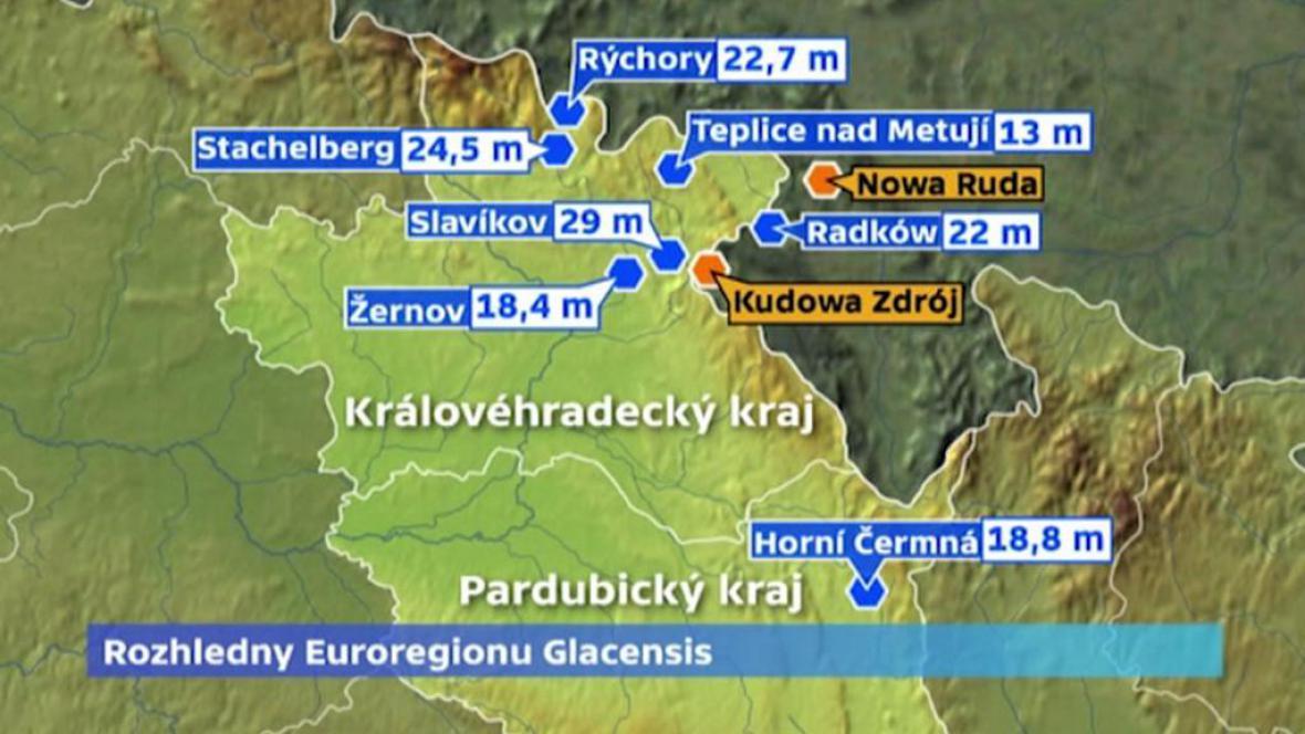Rozhledny Euroregionu Glacensis