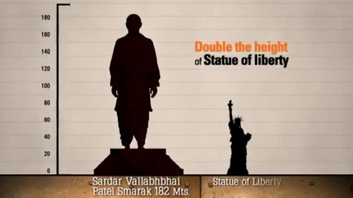Projekt nejvyšší sochy světa
