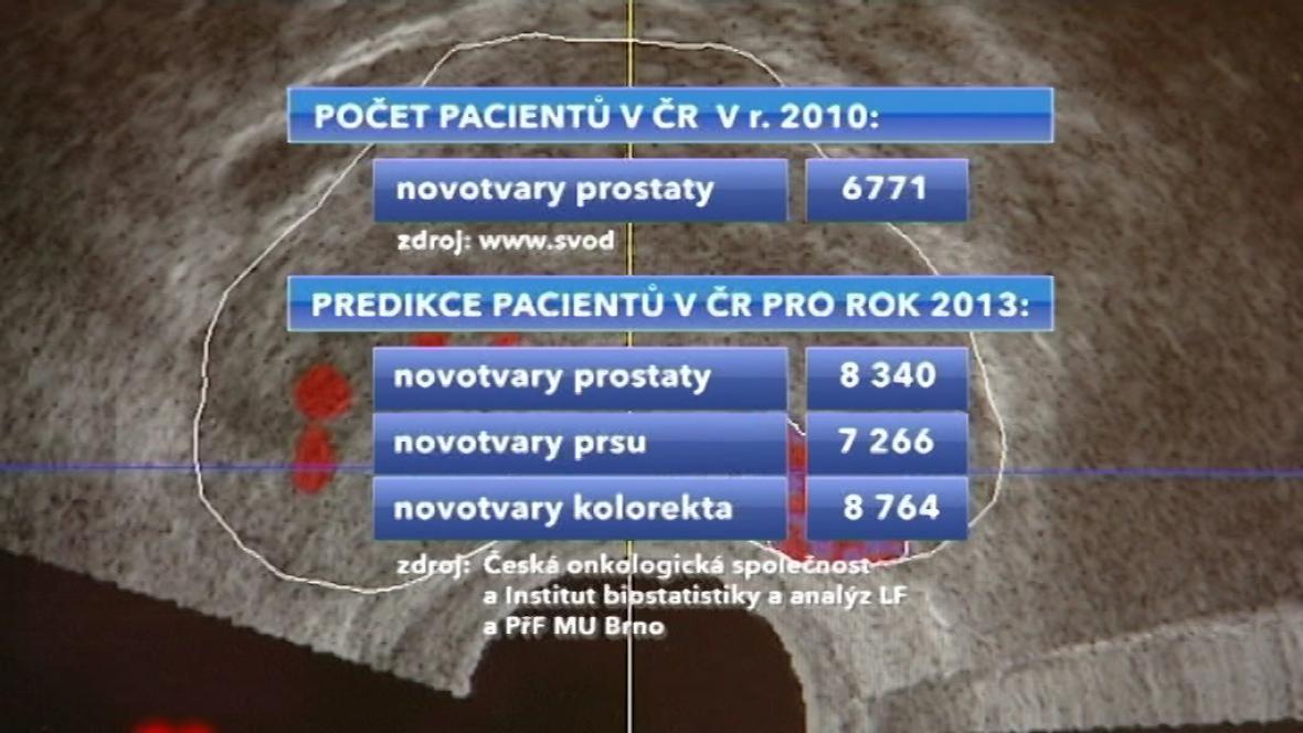 Pacienti s prostatou
