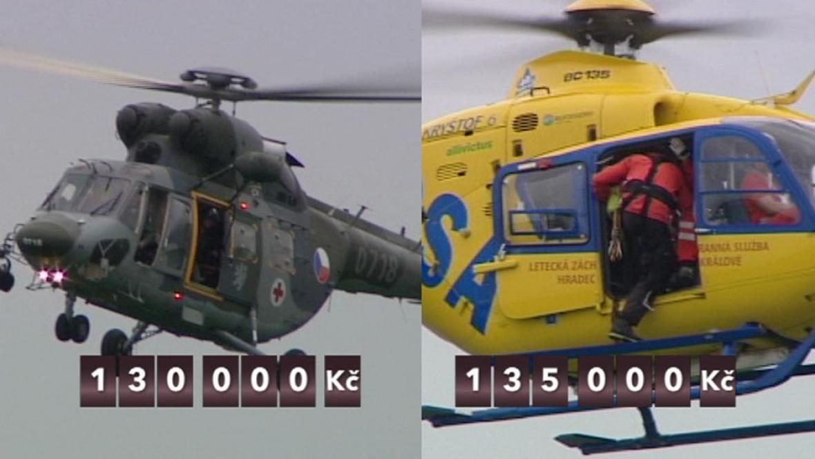 Náklady na provoz vrtulníků podle ministerstva obrany (armádní vs. soukromý)
