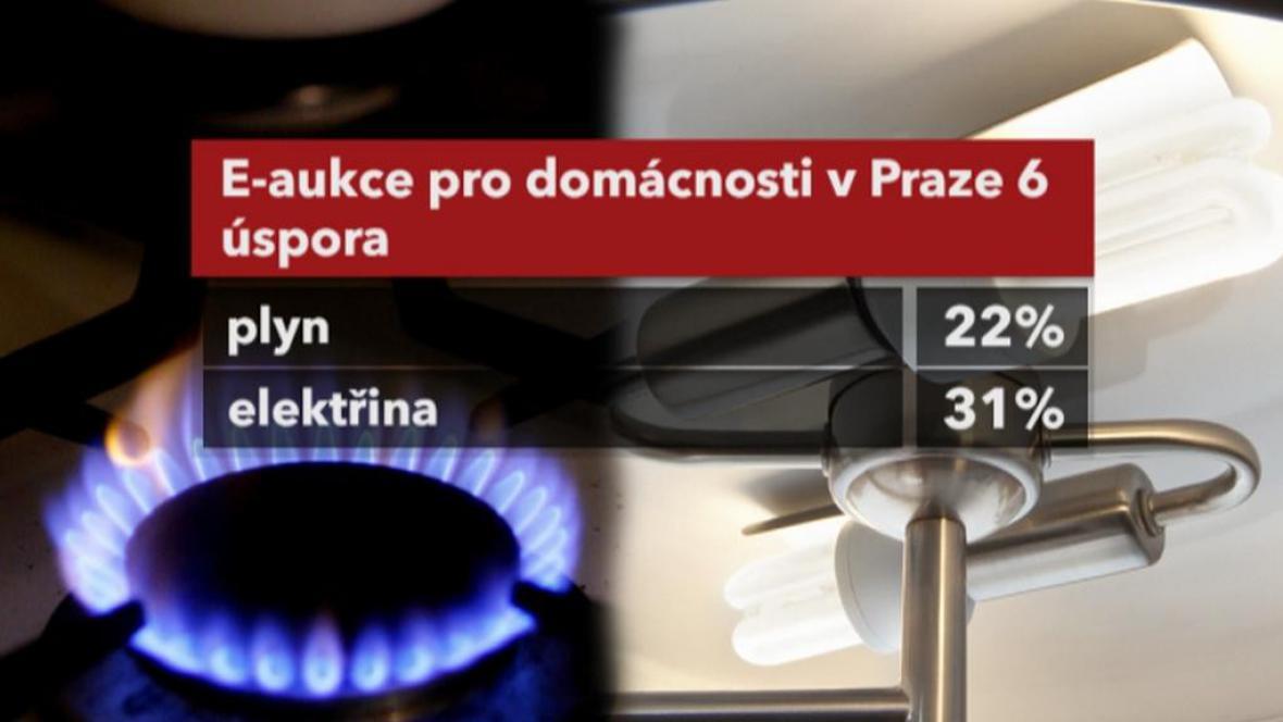 Úspora pro domácnosti v Praze 6