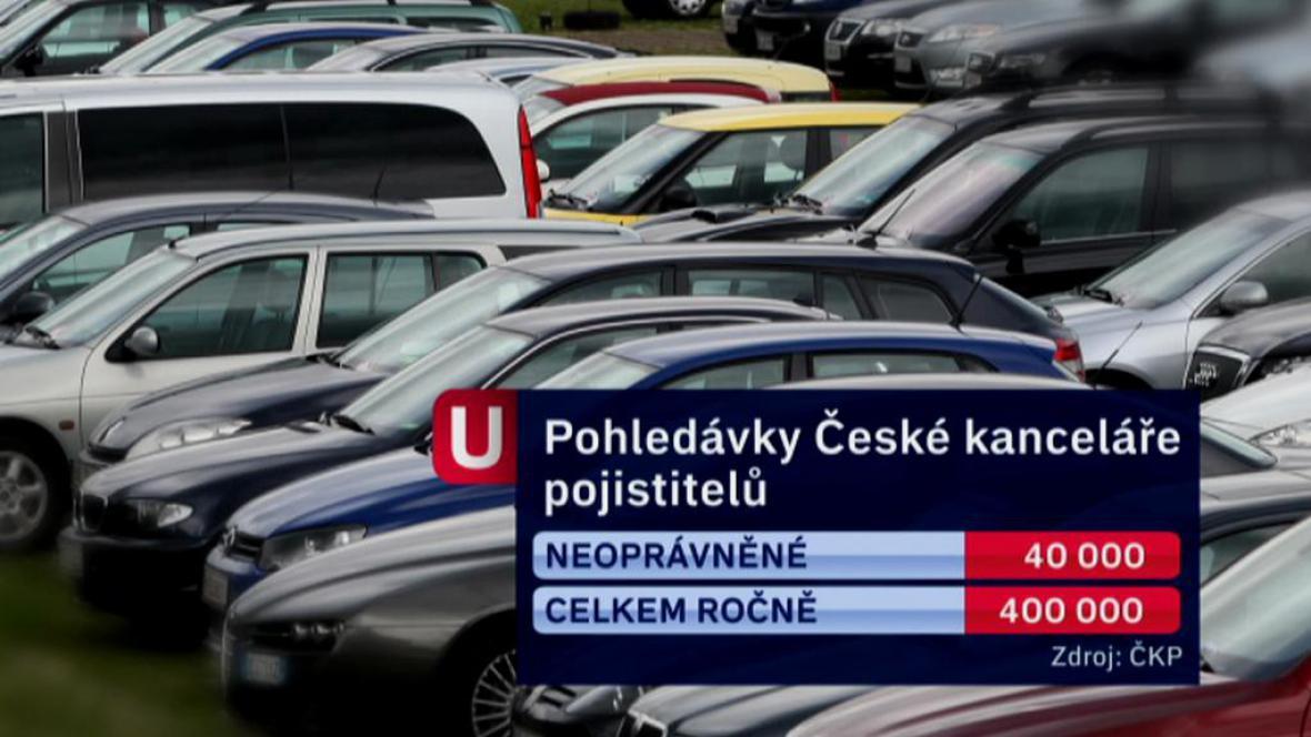 Pohledávky České kanceláře pojistitelů