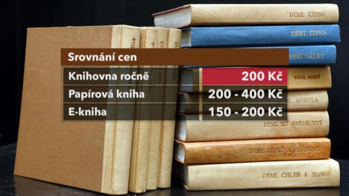 Srovnání cen (nákup knih, zapůjčení a e-knihy)