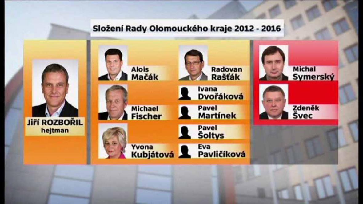 Složení rady Olomouckého kraje
