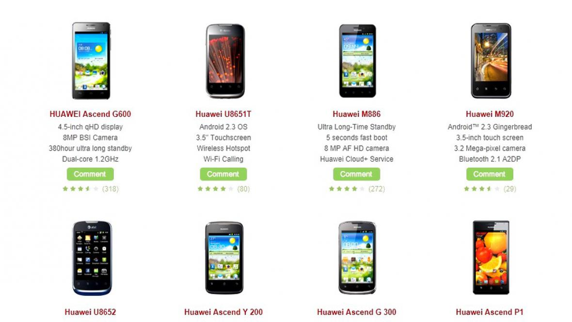 Nabídka telefonů Huawei