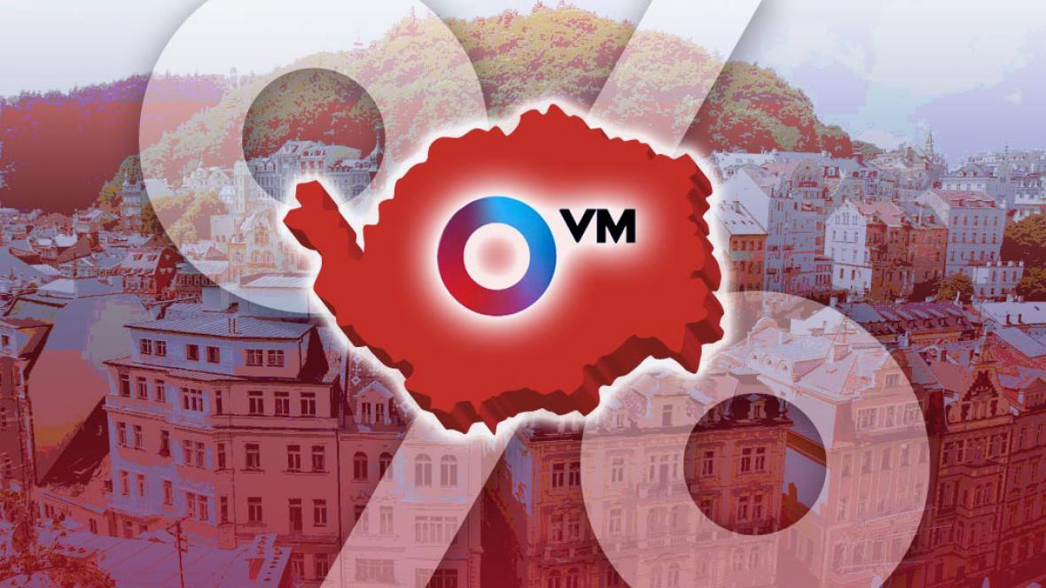 Průzkum pro OVM - Karlovarský kraj