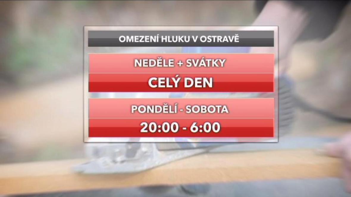 Protihluková vyhláška v Ostravě