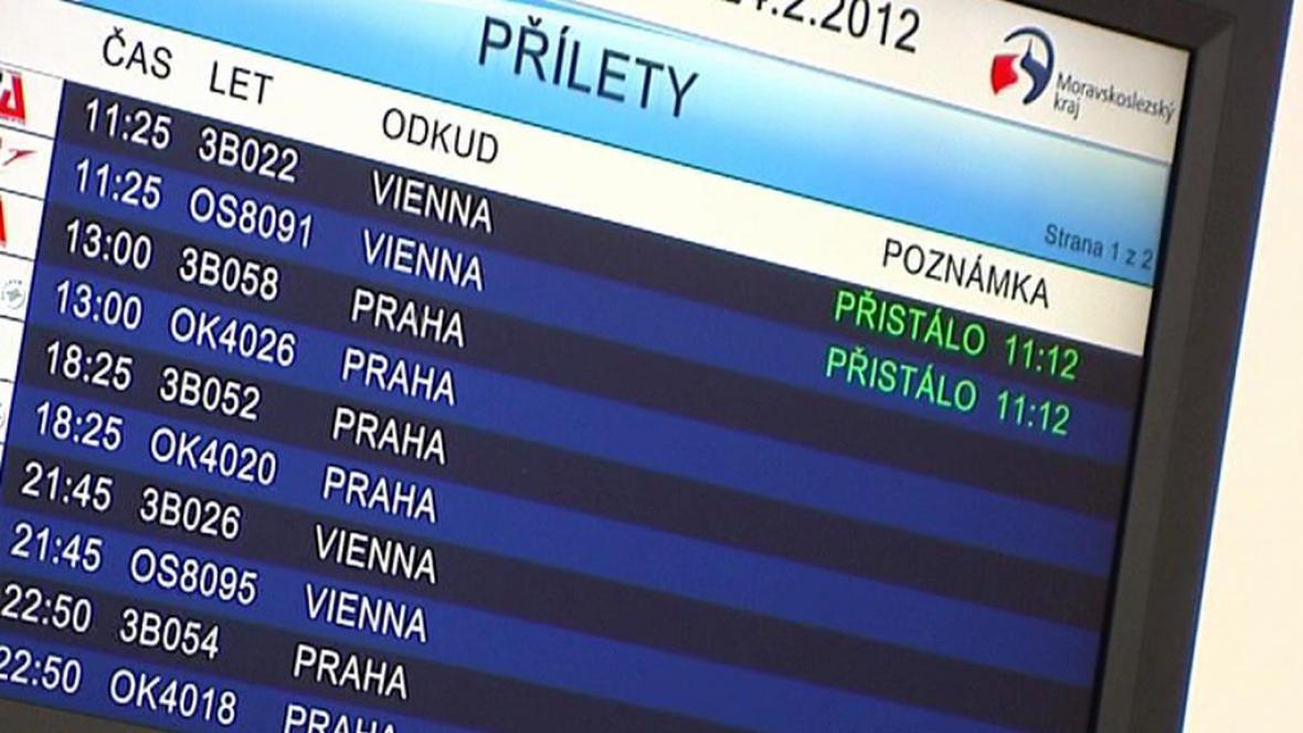 Linka Vídeň-Ostrava