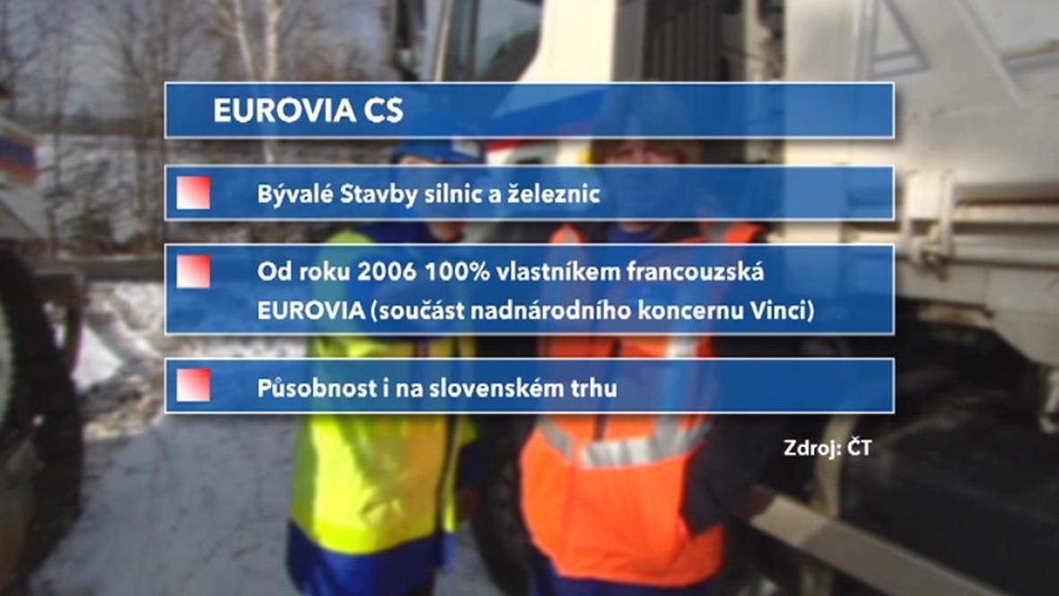 Eurovia CS