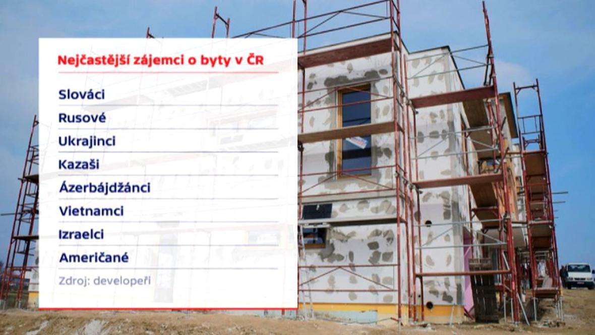 Zájem cizinců o byty v Česku