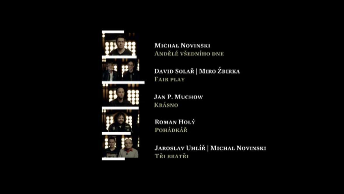 Český lev - nominace: nejlepší hudba