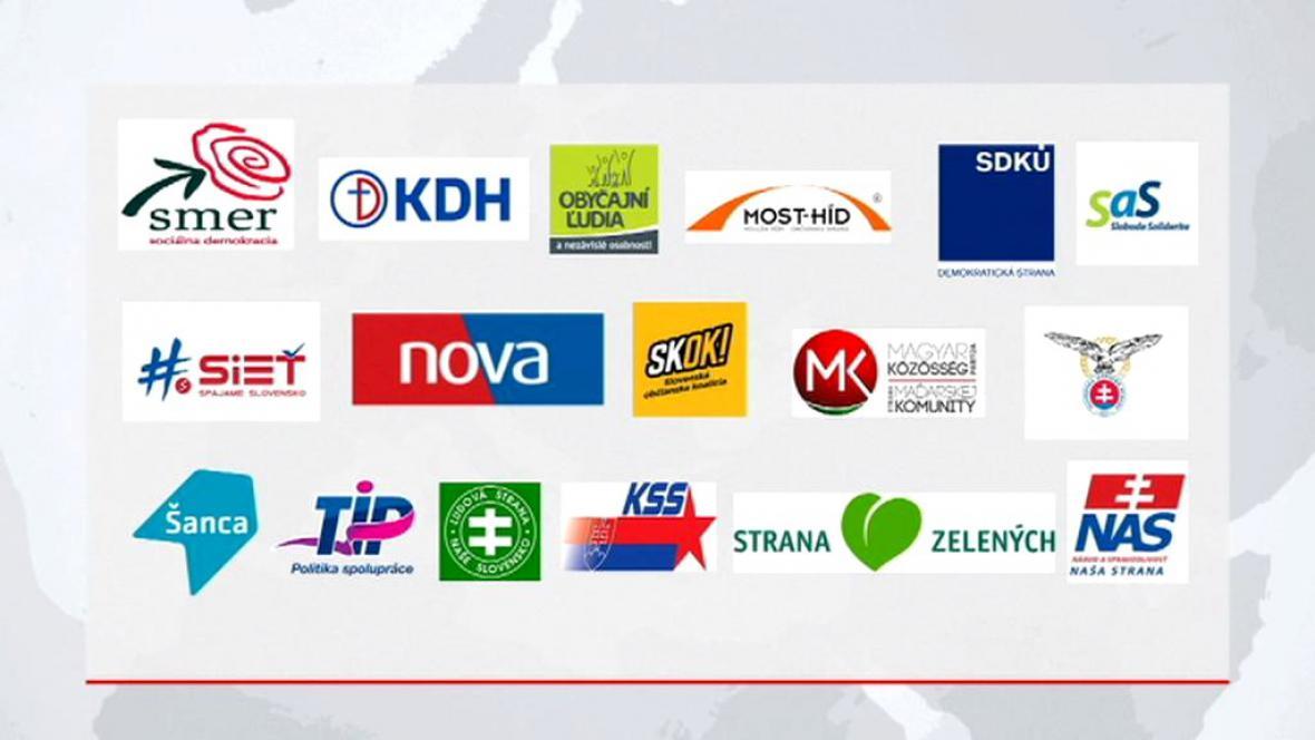 Počet slovenských politických stran roste