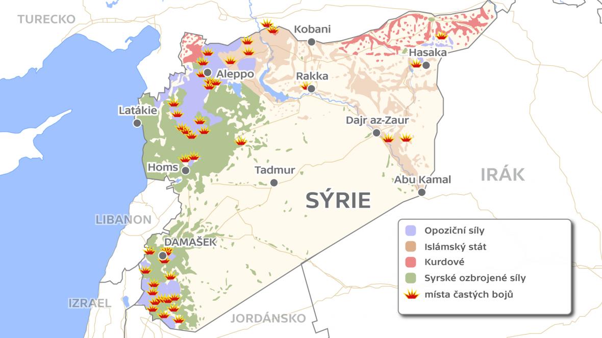 Poměr sil v Sýrii