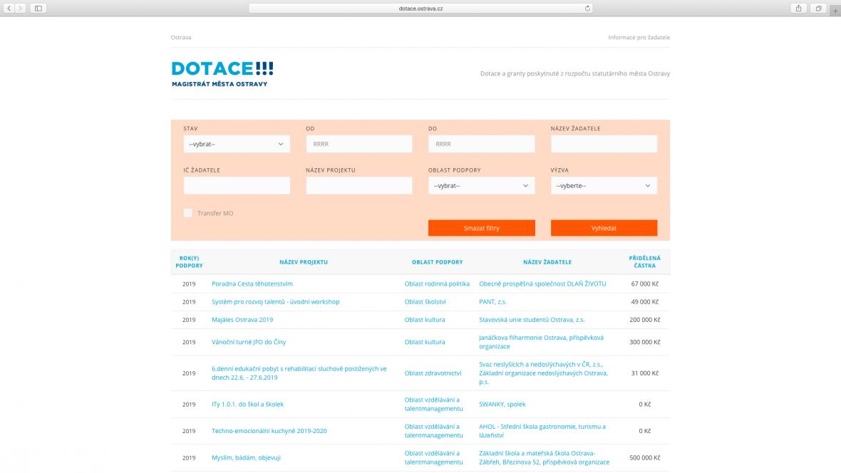 Web dotace Ostrava