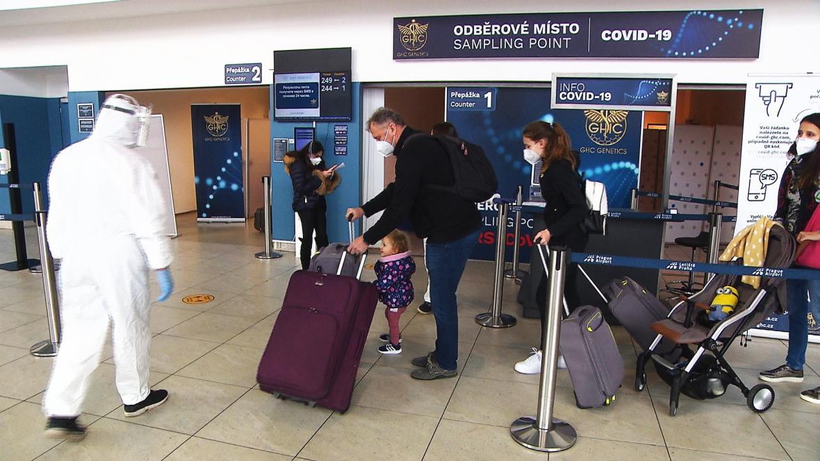 Cestování s koronavitovými omezeními