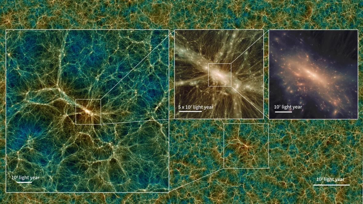 Simulace vesmíru Uchuu