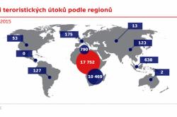 Oběti teroristických podle regionů