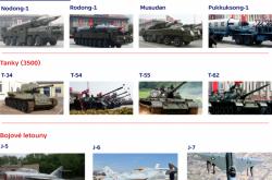 Výzbroj severokorejské armády
