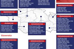 Oběti srpnové okupace Československa vojsky Varšavské smlouvy