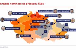 Krajské nominace na předsedu ČSSD
