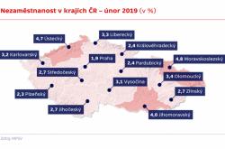 Nezaměstnanost v krajích ČR – únor 2019 (v %)
