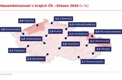 Nezaměstnanost v krajích ČR – březen 2019 (v %)