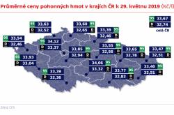 Průměrné ceny pohonných hmot v krajích ČR k 29. květnu 2019 (Kč/l)