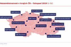 Nezaměstnanost v krajích ČR – listopad 2019 (v %)