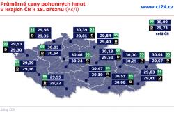 Průměrné ceny pohonných hmot v krajích ČR k 18. březnu (Kč/l)