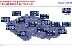 Průměrné ceny pohonných hmot v krajích ČR k 10. červnu (Kč/l)