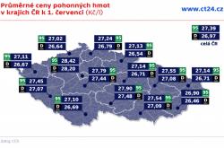 Průměrné ceny pohonných hmot v krajích ČR k 1. červenci (Kč/l)
