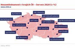 Nezaměstnanost mapa červen 2020 širší a vyšší
