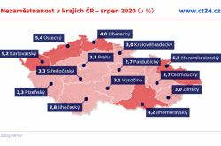 Nezaměstnanost v krajích ČR – srpen 2020 (v %)